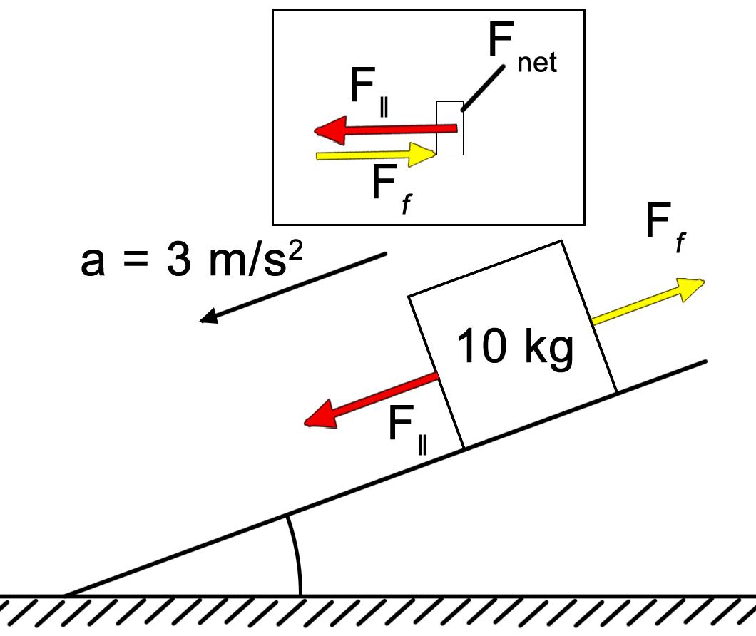 wiring diagram ex les sincgars radio configurations